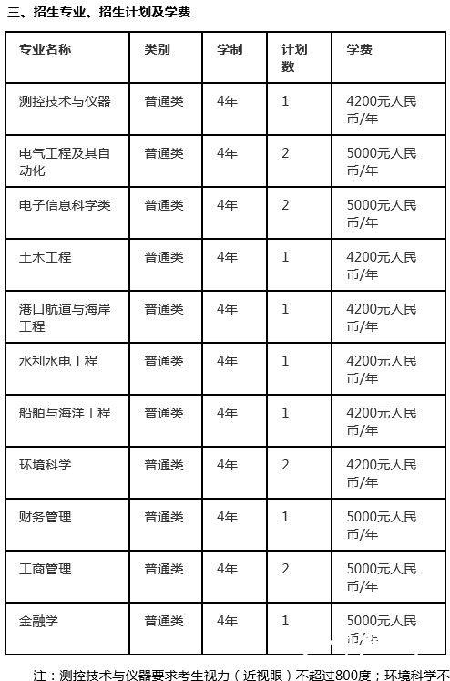 天津大学2013年香港地区免试生招生简章