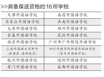 入选清华保送生资格校的16所学校