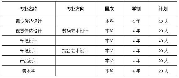 天津财经大学2014年艺术类招生计划