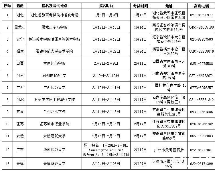 天津财经大学2014年艺术类校考考点时间安排