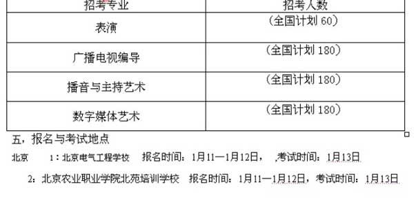 江西服装学院2014年艺术类校考考点时间安排