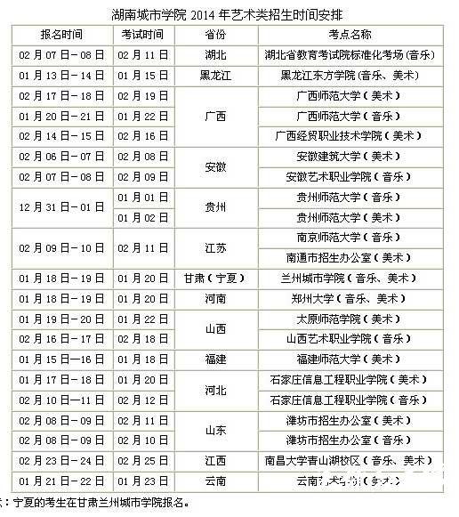 湖南城市学院2014年艺术类校考考点时间安排