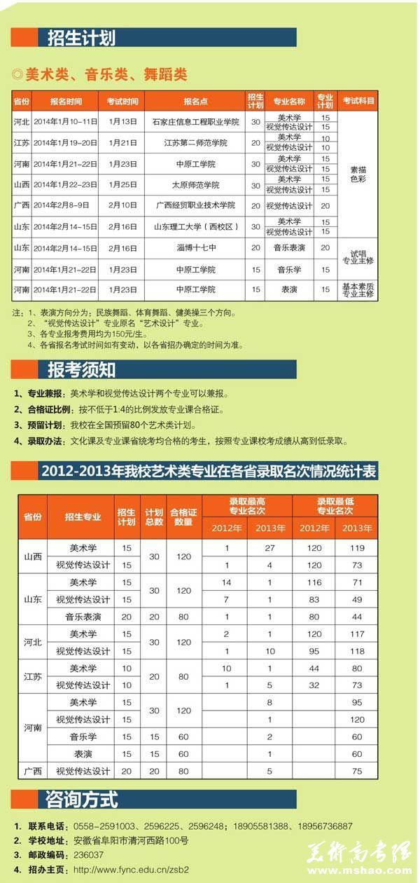 阜阳师范学院2014年省外艺术类专业校考简章
