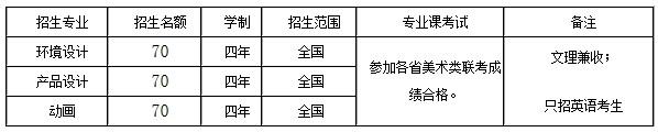 天津大学仁爱学院2014年艺术类专业招生计划