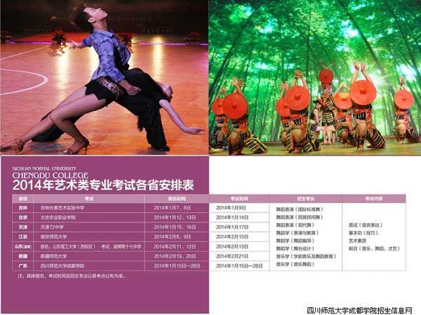 2014年四川师范大学成都学院舞蹈学院招生简章6