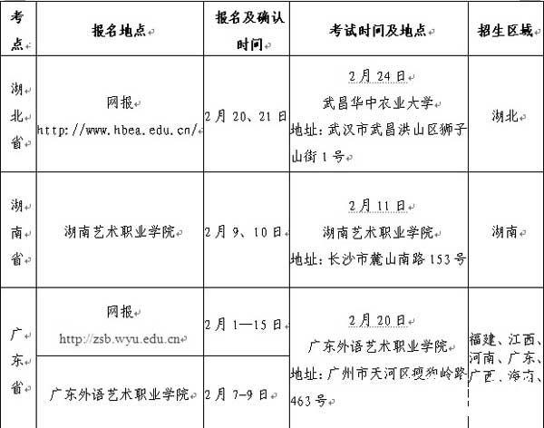 五邑大学2014年舞蹈学(社会舞蹈教育)招生计划