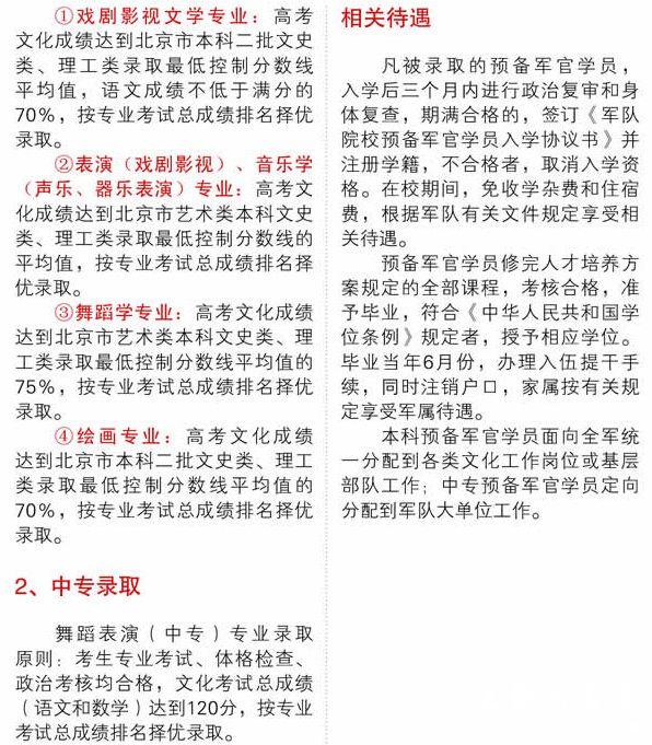 解放军艺术学院2015年艺术类专业招生简章2