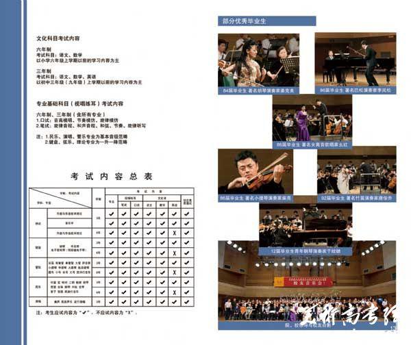 沈阳音乐学院附中2015年招生简章7