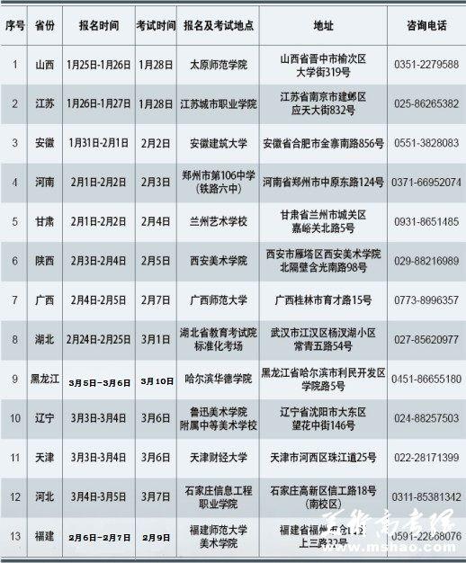 天津财经大学2015年艺术类专业校考考点时间安排