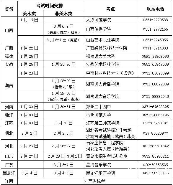 南昌大学2015年艺术类专业校考考点时间安排