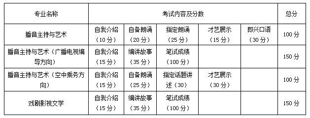 西安翻译学院2015年艺术类专业考试科目