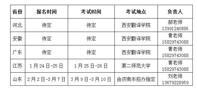 西安翻译学院2015年艺术专业课考试安排