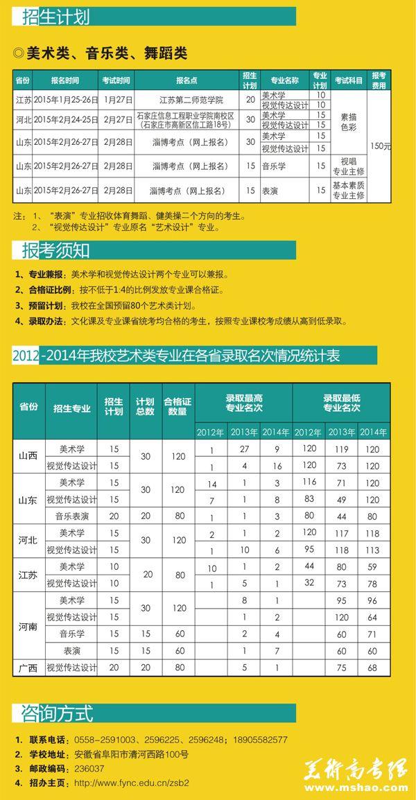 阜阳师范学院2015年艺术类专业招生简章3