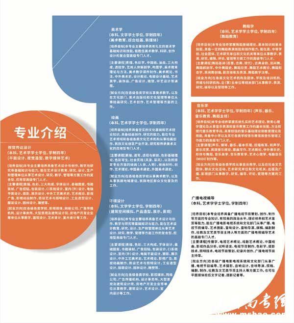 湖北民族学院科技学院2015年艺术类专业招生简章5