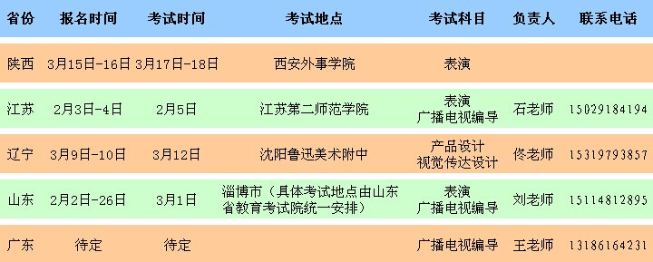 西安外事学院2015年艺术类校考考点时间安排