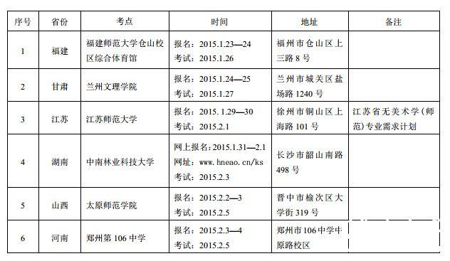 陕西师范大学2015年美术类专业校考考点时间安排