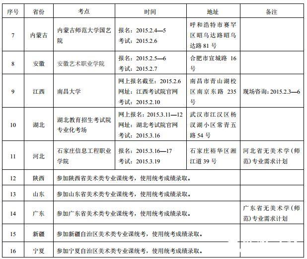陕西师范大学2015年美术类专业招生简章
