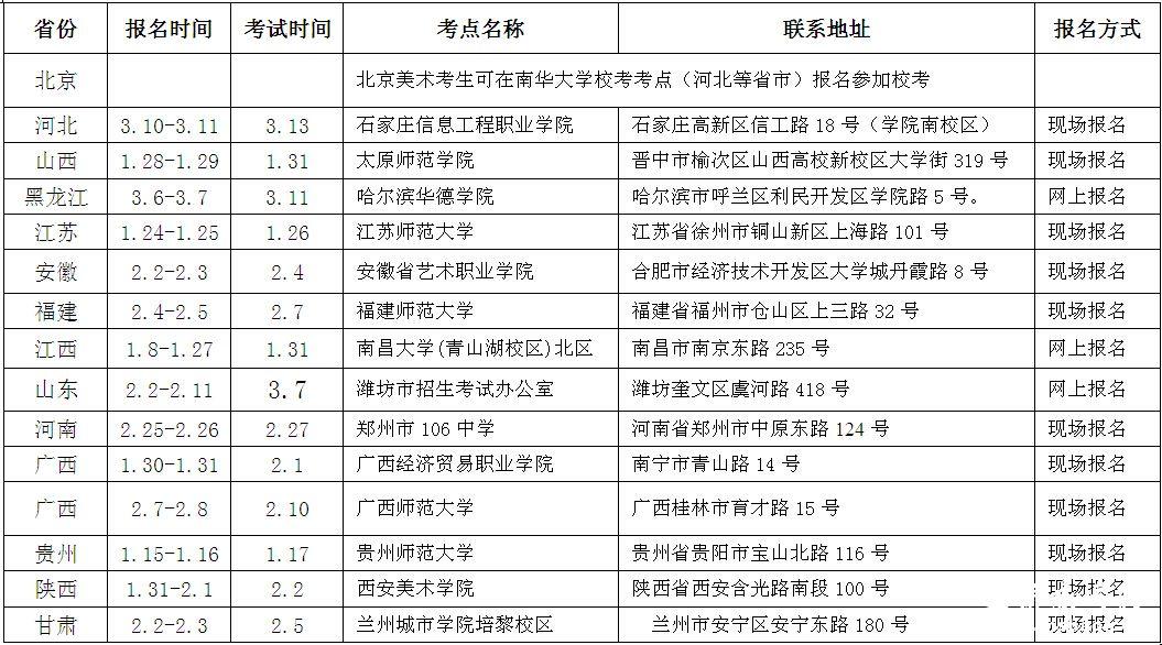 南华大学2015年艺术类专业校考考点时间安排