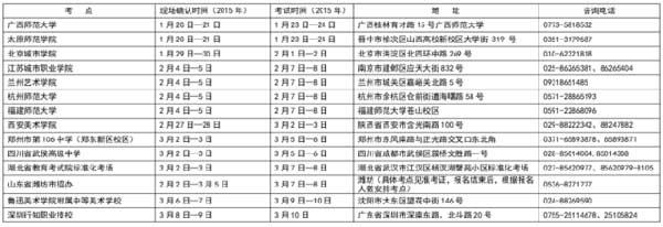 西安美术学院2015年艺术类校考考点时间安排