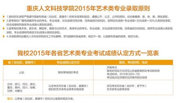 重庆人文科技学院2015年艺术类专业招生简章