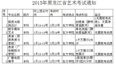 江西服装学院2015年艺术类招生考试通知(黑龙江)