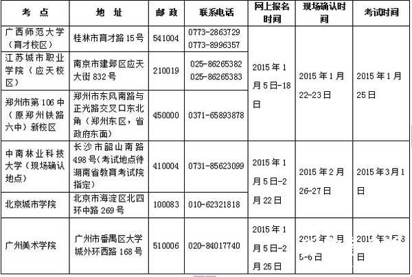 广州美术学院2015年中国画(书法篆刻)专业方向考点时间安排