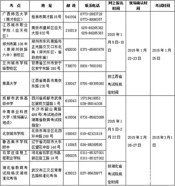 广州美术学院2015年本科校考考点时间安排