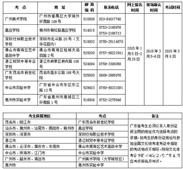 广州美术学院2015年本科校考省内考点时间安排