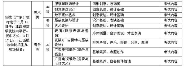 江西服装学院2015年(广东省)艺术类专业校考安排
