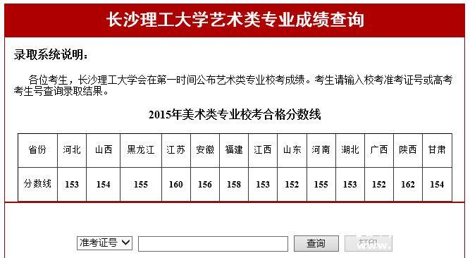 长沙理工大学2015年艺术类专业校考成绩查询