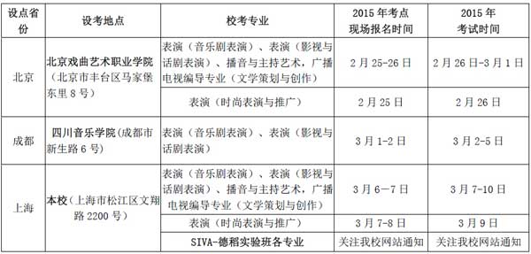 上海视觉艺术学院2015年艺术类专业校考考点时间安排