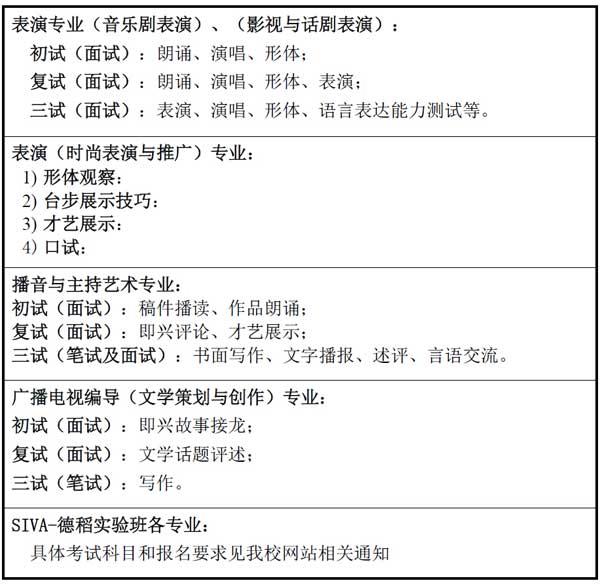 上海视觉艺术学院2015年艺术类专业考试科目