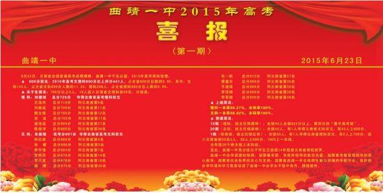 2015年云南高考状元文科691理科725 均出自曲靖一中
