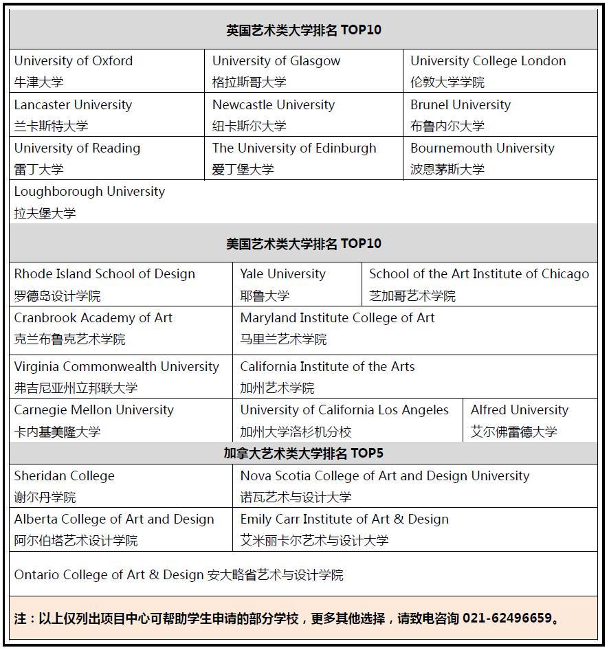 上海戏剧学院2016年海外联合办学艺术留学本科班招生简章非定向合作院校