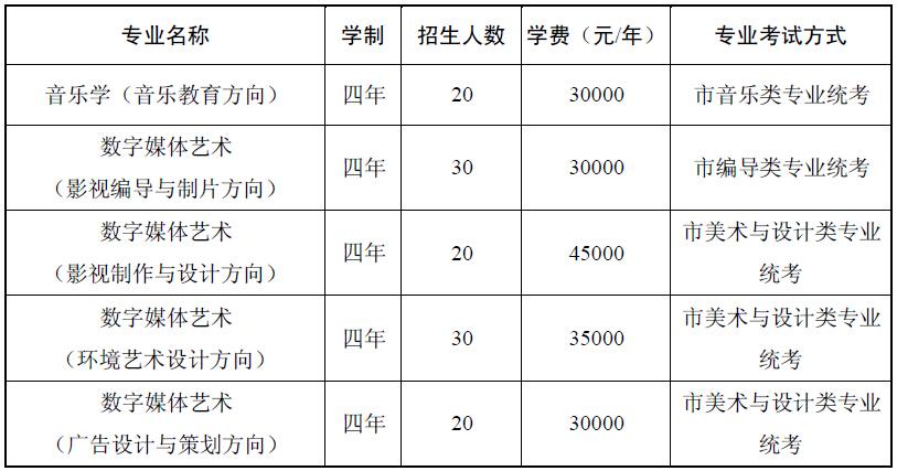 上海外国语大学贤达经济人文学院2016年艺术类专业招生计划