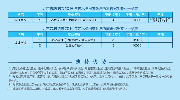 北京吉利学院2016年艺术类统招专业招生简章2