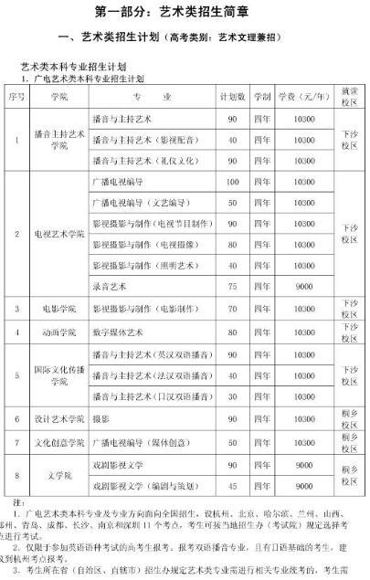 浙江传媒学院2016年艺术类专业招生简章2