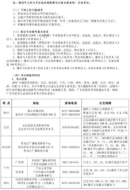 浙江传媒学院2016年艺术类专业招生简章5