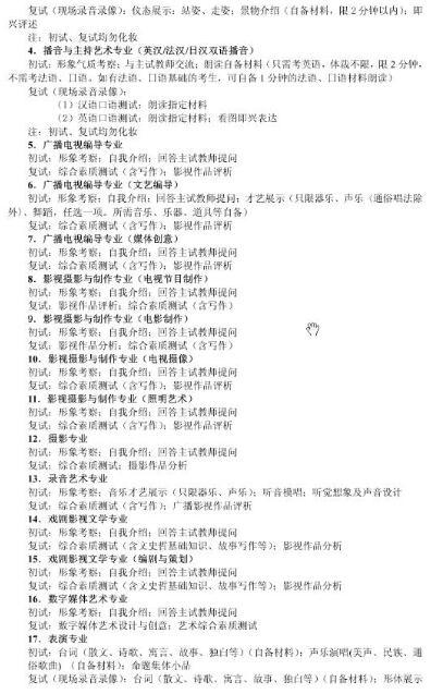 浙江传媒学院2016年艺术类专业招生简章8