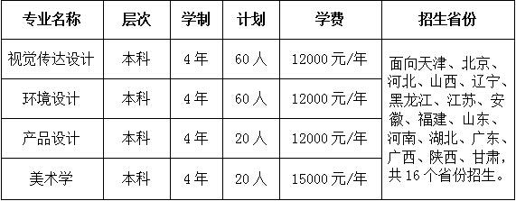 天津财经大学2016年艺术类专业招生计划