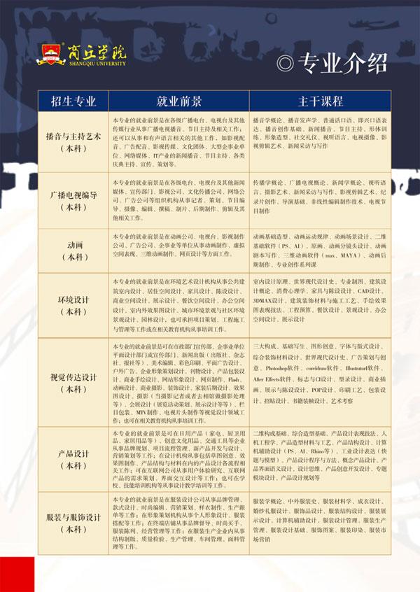 商丘学院2016年艺术类专业介绍