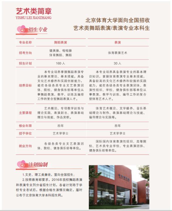 北京体育大学2016年艺术类舞蹈表演/表演专业招生简章6