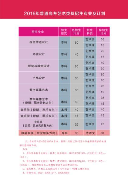 山东女子学院2016年艺术类专业招生简章3