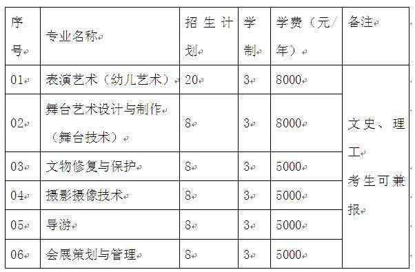 天津艺术职业学院2016年自主招生简章