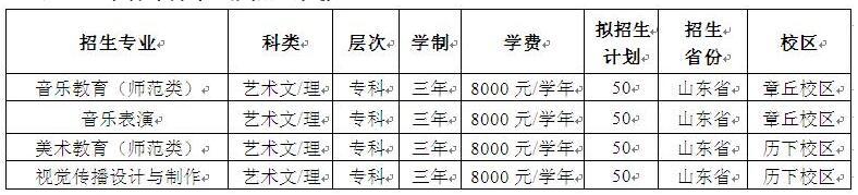 齐鲁师范学院2016年山东省专科专业拟招生计划