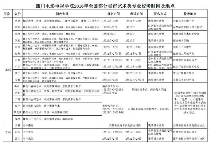 四川电影电视学院2016年艺术专业校考报名考试时间及地点