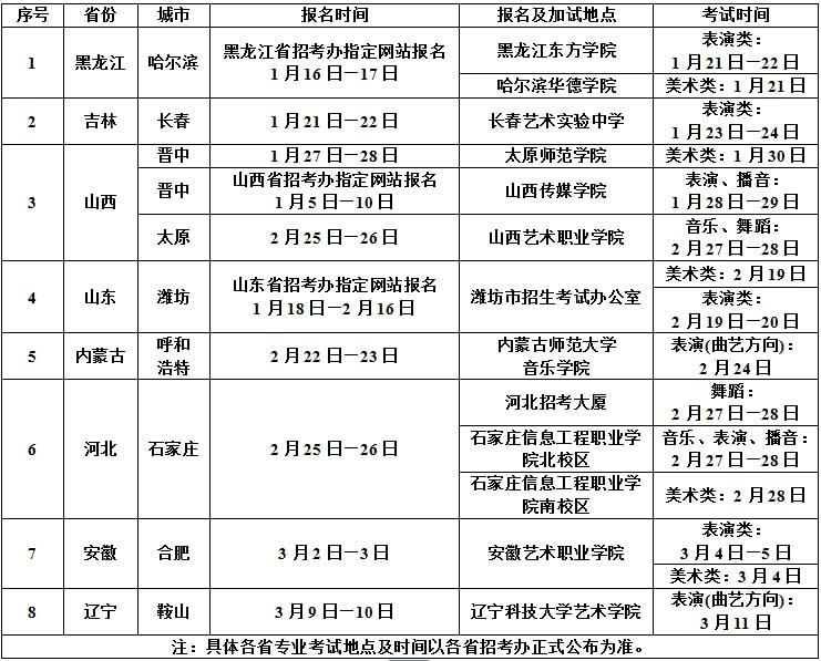 辽宁科技大学2016年艺术类专业加试时间及地点
