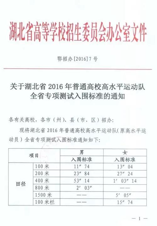 关于湖北省2016年普通高校高水平运动队全省专项测试入围标准的通知