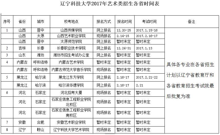 辽宁科技大学2017年艺术类招生各省时间表