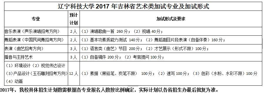 辽宁科技大学2017年吉林省艺术类考生报考指南